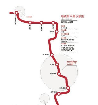 地铁机场北京地铁昌平线 东莞东方雨虹防水工程有限